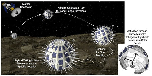 Illustration of how the mother spacecraft Phobos Surveyor and its 'hedgehogs' would work.