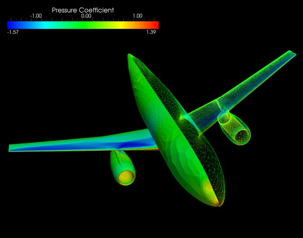 Image generated by SU2 showing air pressure on the structure of a commercial airliner in flight.