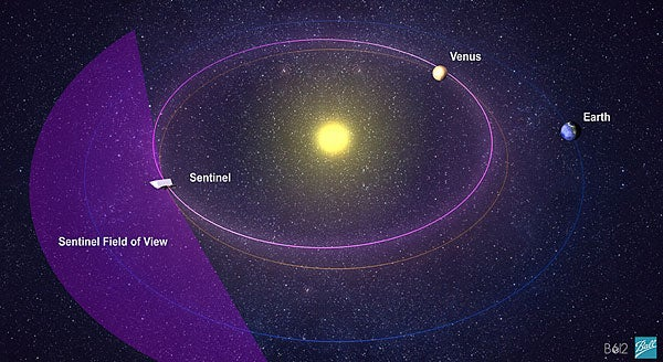 Illustration showing the Sentinel Space Telescope in space.