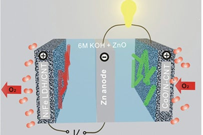 Stanford scientists develop efficient zinc-air battery